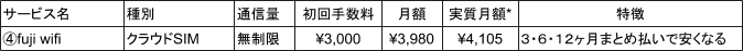 FujiWi-Fi表